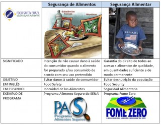 seguranca_alimentar_de_alimentos