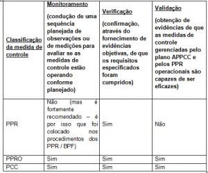 Tabela-PCC-PPRO1-300x249