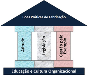 featured image Como manter as BPF em empresas com muito turnover?