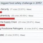 Qual será o maior desafio para a segurança de alimentos este ano?