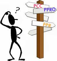 featured image Classificação das medidas de controle – PPR, PPRO ou PCC?