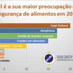 Qual é a sua maior preocupação com a segurança de alimentos em 2015?
