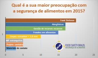 pesquisa_seguranca_alimentos