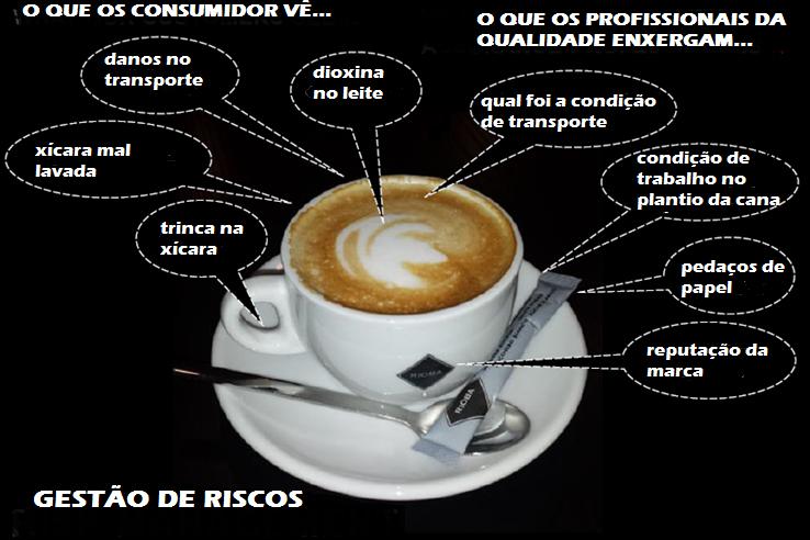 featured image Uma xícara de café na ótica dos profissionais de Food Safety
