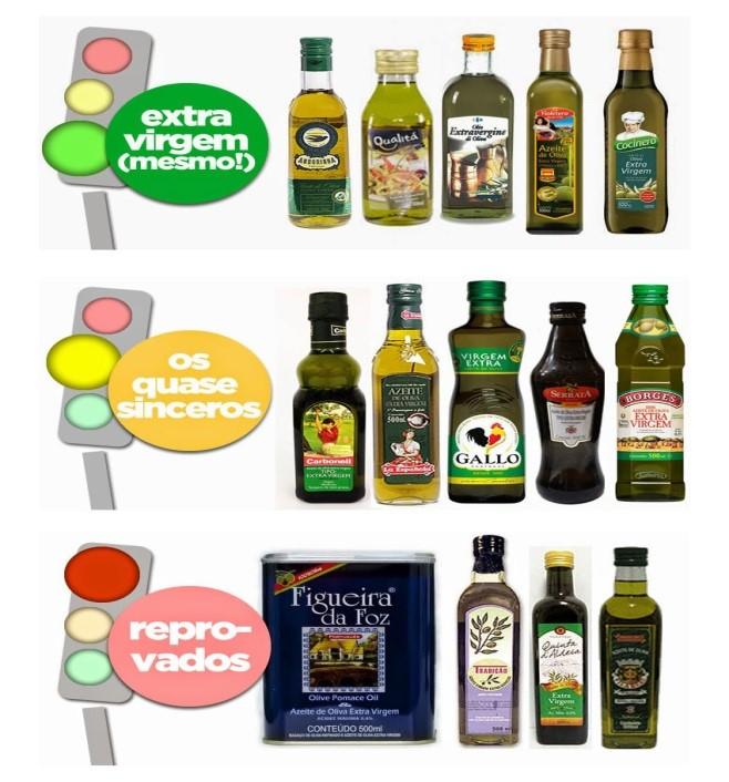 featured image Dicas importantíssimas para compra e utilização de azeite de qualidade