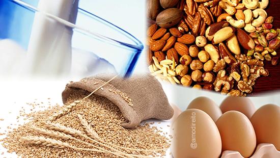 featured image ANVISA publica nova versão do guia sobre programa de controle de alergênicos