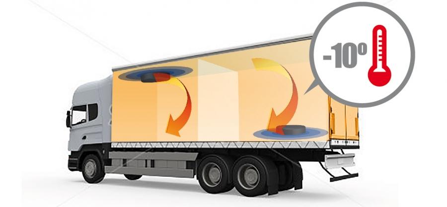 featured image A cadeia de logística e transporte e os impactos na segurança dos alimentos