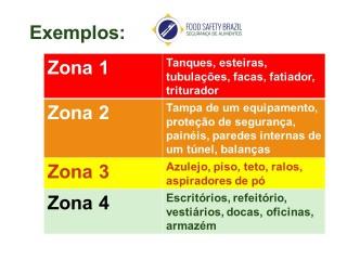 exemplos_zonas_amostragem_ambiental