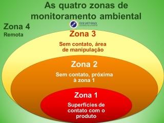 zonas_amostragem_ambiental