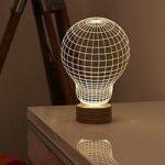 Lâmpadas LED: Usar ou não usar? Não há questão!