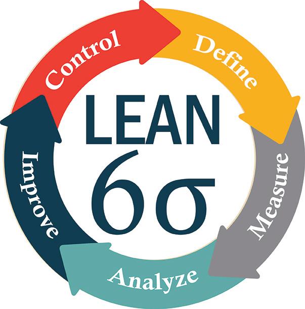 featured image Lean Six Sigma | Visão Evolutiva da Qualidade na Indústria de Alimentos
