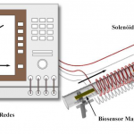 Pesquisador brasileiro desenvolve biossensor para análise rápida de E. coli
