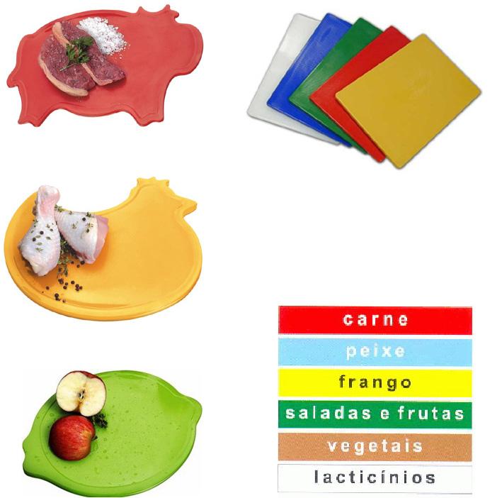 featured image Código de cores para tábuas corte para alimentos