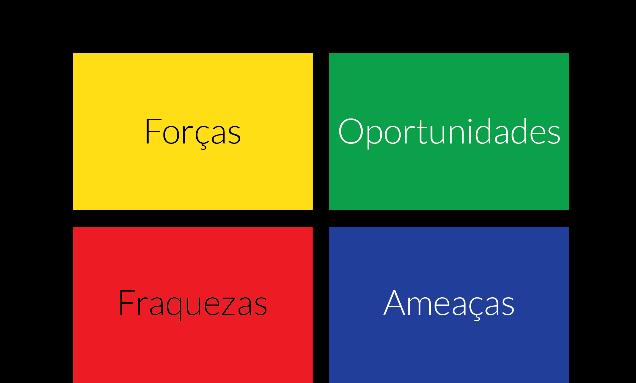 featured image Matriz SWOT | Análise das Forças, Oportunidade e Ameaças da Qualidade