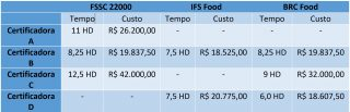 custos_certificacao_gfsi-320x103