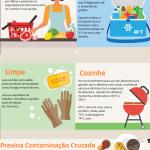 Segurança de Alimentos no Churrasco