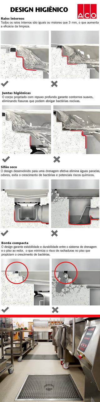 design higiene