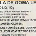 featured image Consistência entre a rotulagem de alergênicos e do glúten está na agenda das agências reguladoras