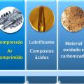 featured image Gerenciando utilidades sanitárias – Ar Comprimido