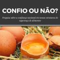 featured image Você está confiante na segurança de nossos alimentos? Responda à pesquisa